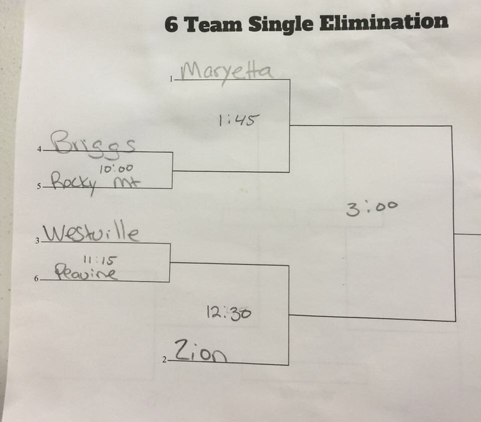 5/6 Softball bracket for Wednesday, August 22nd at Westville.