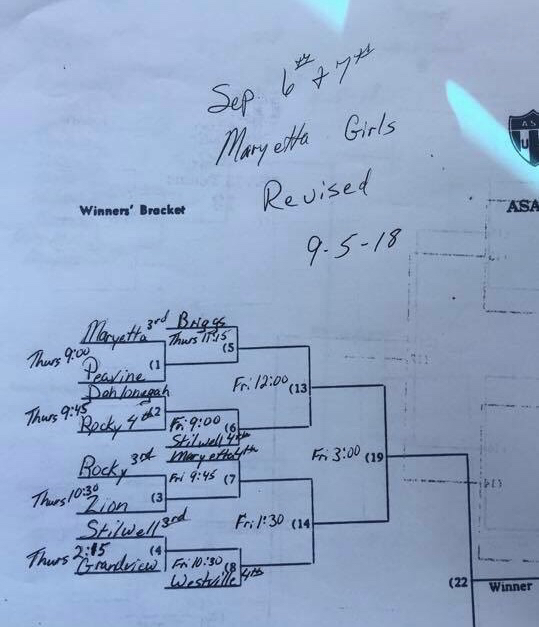 Updated Maryetta Softball Tournament