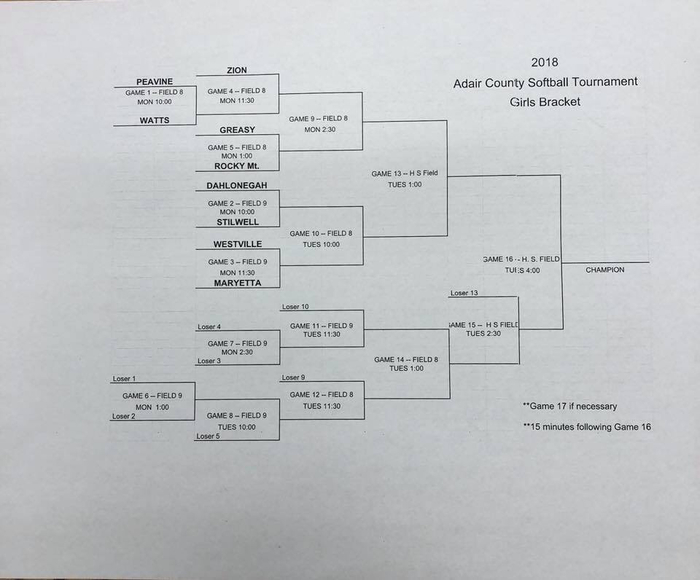 Adair County Softball Tournament