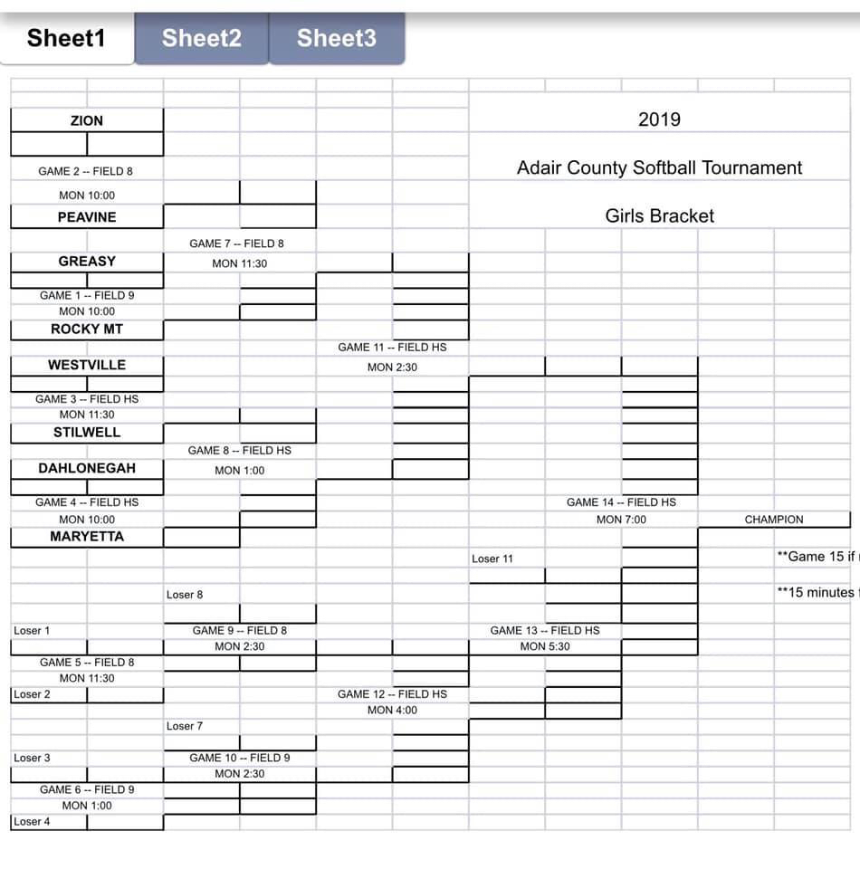 Adair County Softball Bracket