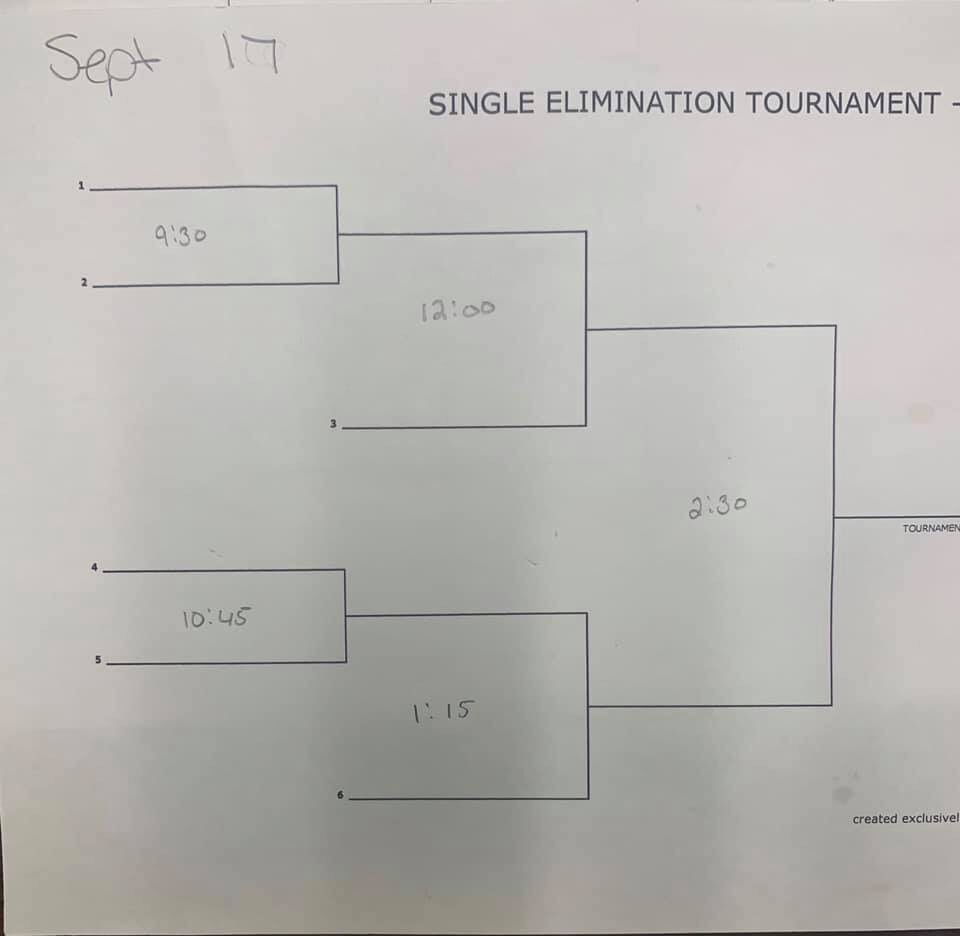 Sept 17th bracket