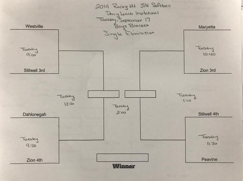 Sept 17th Boys Bracket